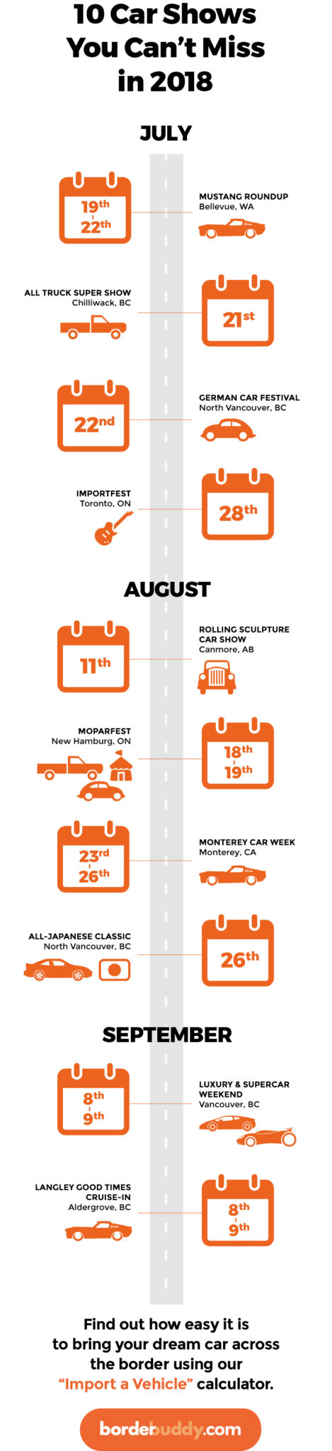 Infographic - 10 Can't Miss North American Car Show in 2018 - BorderBuddy